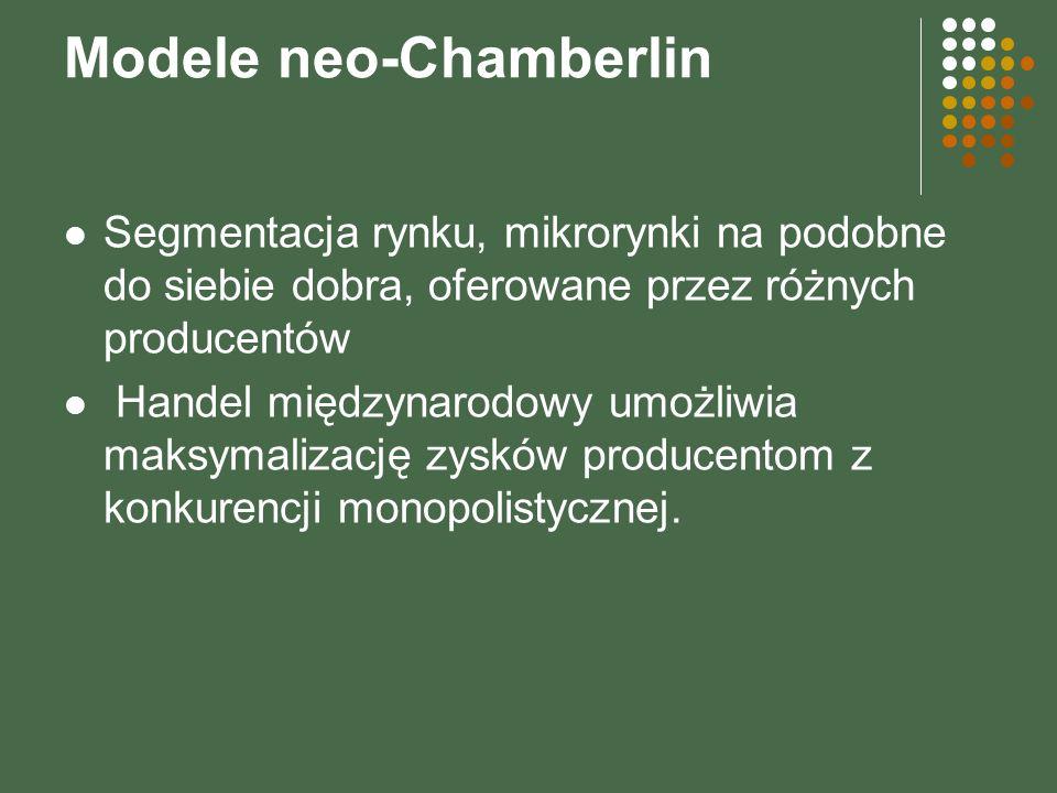 Modele neo-Chamberlin Segmentacja rynku, mikrorynki na podobne do siebie dobra, oferowane przez różnych producentów Handel międzynarodowy umożliwia ma