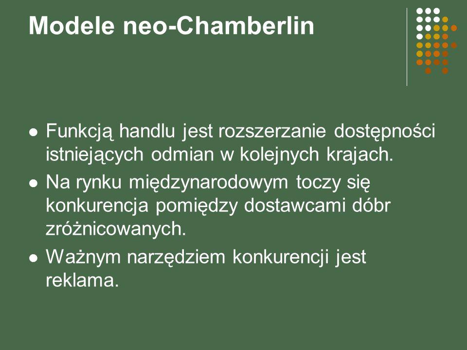 Modele neo-Chamberlin Funkcją handlu jest rozszerzanie dostępności istniejących odmian w kolejnych krajach. Na rynku międzynarodowym toczy się konkure