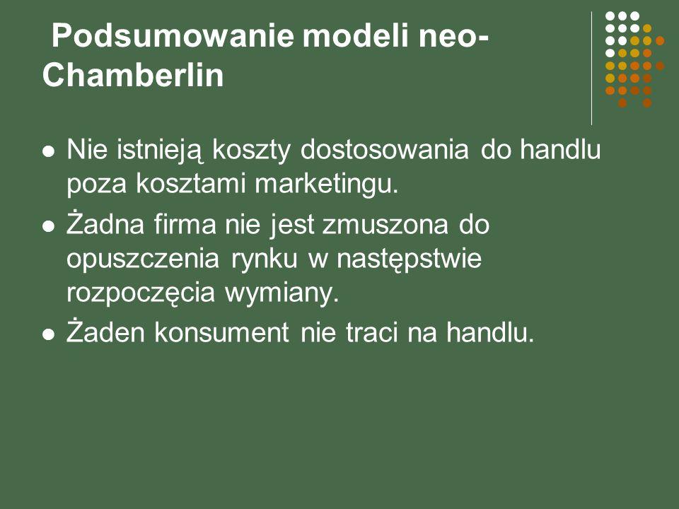 Podsumowanie modeli neo- Chamberlin Nie istnieją koszty dostosowania do handlu poza kosztami marketingu. Żadna firma nie jest zmuszona do opuszczenia