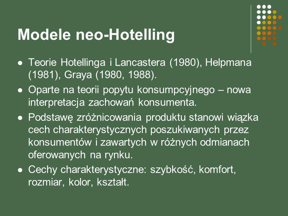 Modele neo-Hotelling Teorie Hotellinga i Lancastera (1980), Helpmana (1981), Graya (1980, 1988). Oparte na teorii popytu konsumpcyjnego – nowa interpr