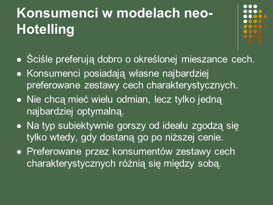Konsumenci w modelach neo- Hotelling Ściśle preferują dobro o określonej mieszance cech. Konsumenci posiadają własne najbardziej preferowane zestawy c