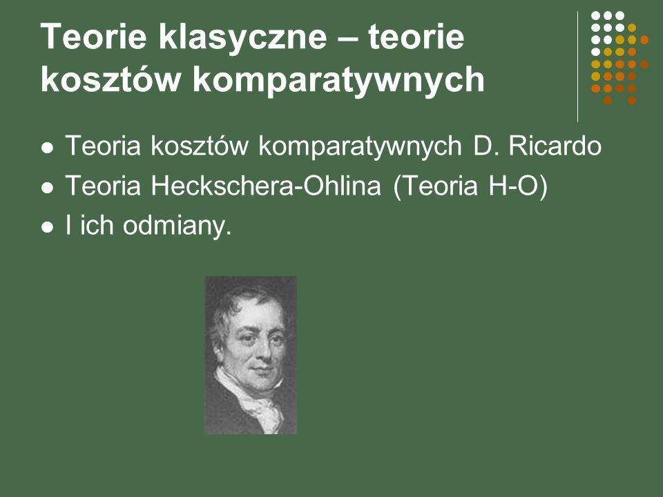 Teorie klasyczne – teorie kosztów komparatywnych Teoria kosztów komparatywnych D. Ricardo Teoria Heckschera-Ohlina (Teoria H-O) I ich odmiany.
