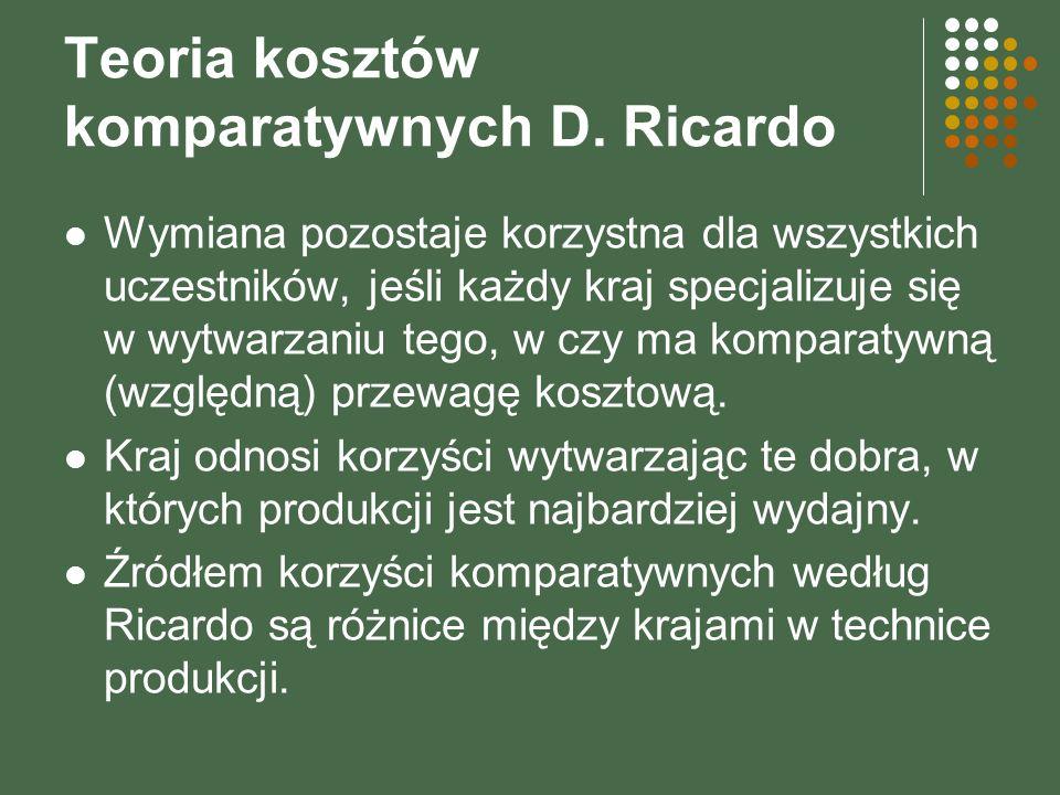 Teoria kosztów komparatywnych D. Ricardo Wymiana pozostaje korzystna dla wszystkich uczestników, jeśli każdy kraj specjalizuje się w wytwarzaniu tego,