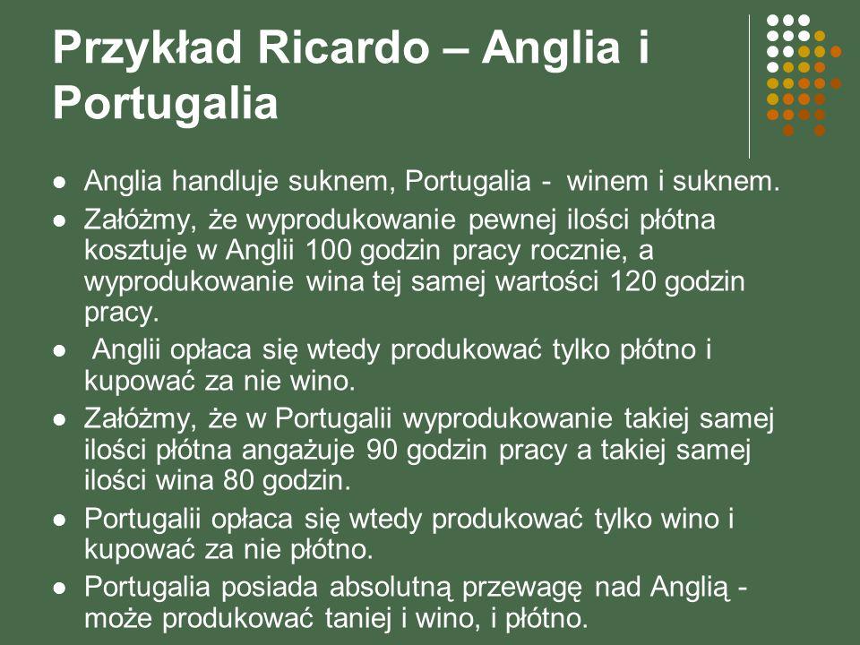 Przykład Ricardo – Anglia i Portugalia Anglia handluje suknem, Portugalia - winem i suknem. Załóżmy, że wyprodukowanie pewnej ilości płótna kosztuje w