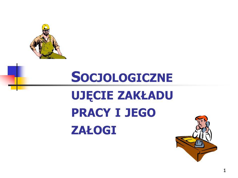 222 Zakład pracy jest typem instytucji społecznej – często instytucją ekonomiczną Instytucja społeczna to – w tym przypadku – wyodrębniony, zorganizowany w określone formy (np.