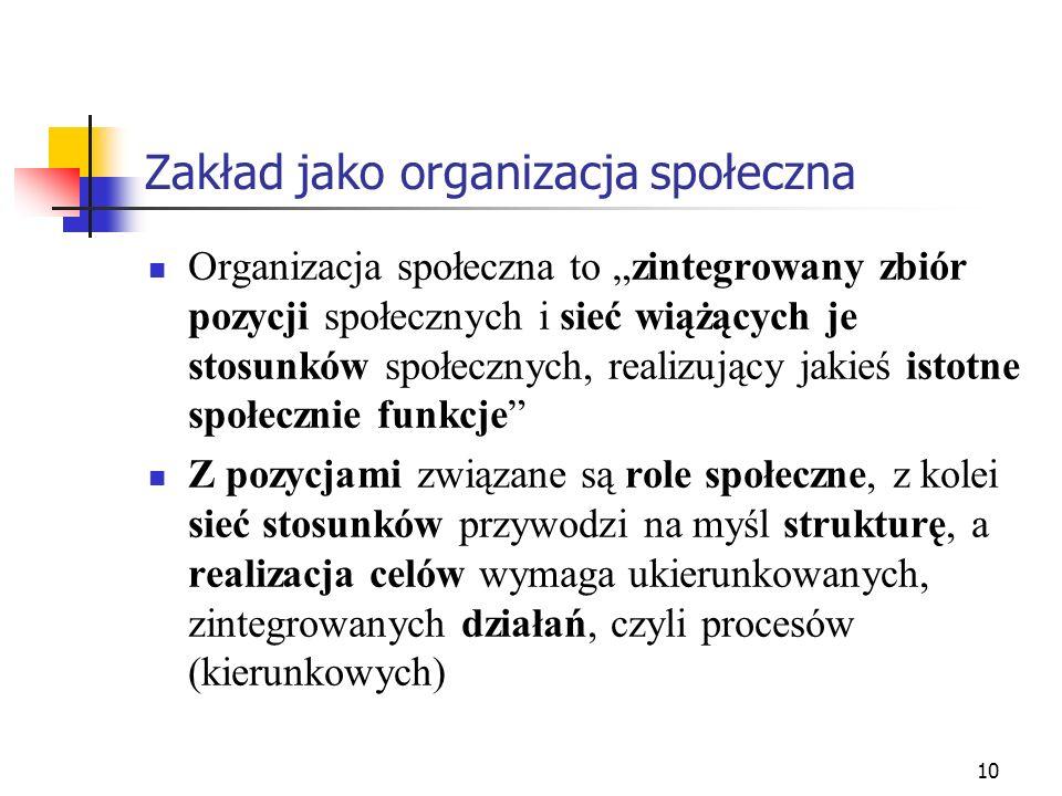 10 Zakład jako organizacja społeczna Organizacja społeczna to zintegrowany zbiór pozycji społecznych i sieć wiążących je stosunków społecznych, realiz