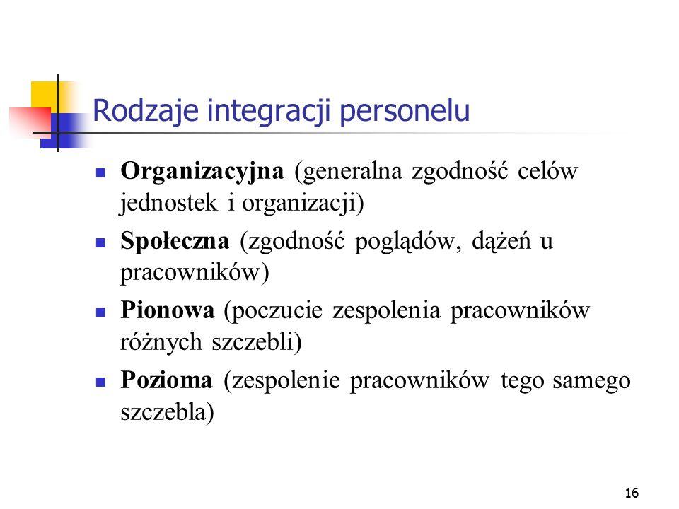 16 Rodzaje integracji personelu Organizacyjna (generalna zgodność celów jednostek i organizacji) Społeczna (zgodność poglądów, dążeń u pracowników) Pi