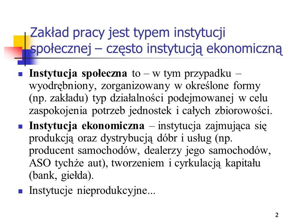 333 Zakład pracy jako typ instytucji społecznej W zakładzie jako instytucji wyróżnić można, za Bronisławem Malinowskim, takie składniki, jak: - zasada naczelna (cele, które chce/ma osiągnąć) - normy (regulaminy, przepisy, zwyczaje, obyczaje, tj.