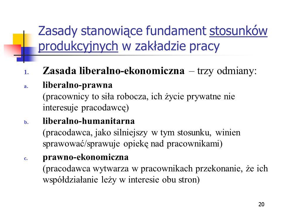 20 Zasady stanowiące fundament stosunków produkcyjnych w zakładzie pracy 1. Zasada liberalno-ekonomiczna – trzy odmiany: a. liberalno-prawna (pracowni