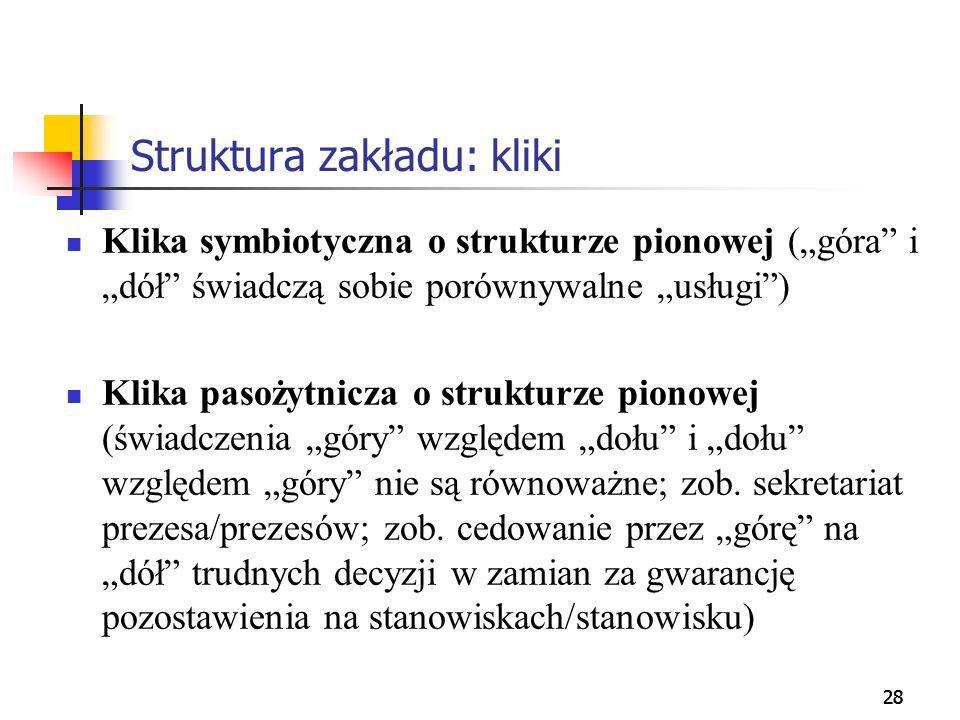 28 Struktura zakładu: kliki Klika symbiotyczna o strukturze pionowej (góra i dół świadczą sobie porównywalne usługi) Klika pasożytnicza o strukturze p