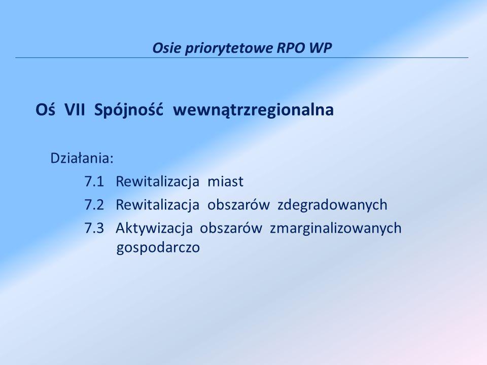 Osie priorytetowe RPO WP Oś VII Spójność wewnątrzregionalna Działania: 7.1 Rewitalizacja miast 7.2 Rewitalizacja obszarów zdegradowanych 7.3 Aktywizacja obszarów zmarginalizowanych gospodarczo