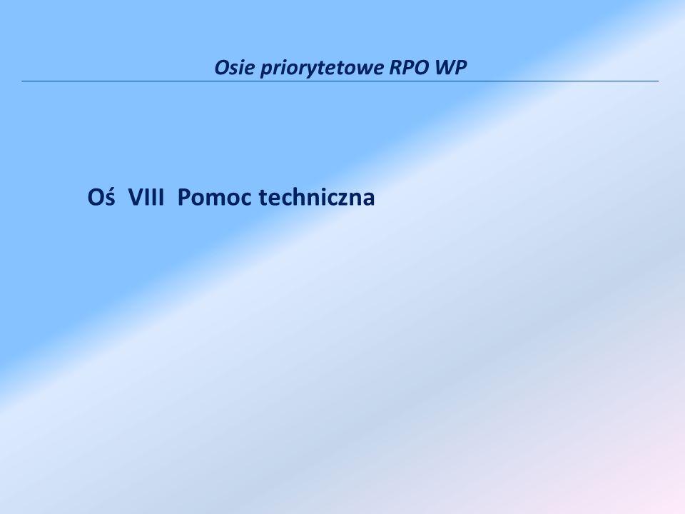 Osie priorytetowe RPO WP Oś VIII Pomoc techniczna