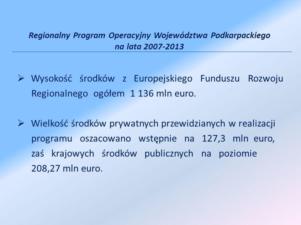 Regionalny Program Operacyjny Województwa Podkarpackiego na lata 2007-2013 Wysokość środków z Europejskiego Funduszu Rozwoju Regionalnego ogółem 1 136