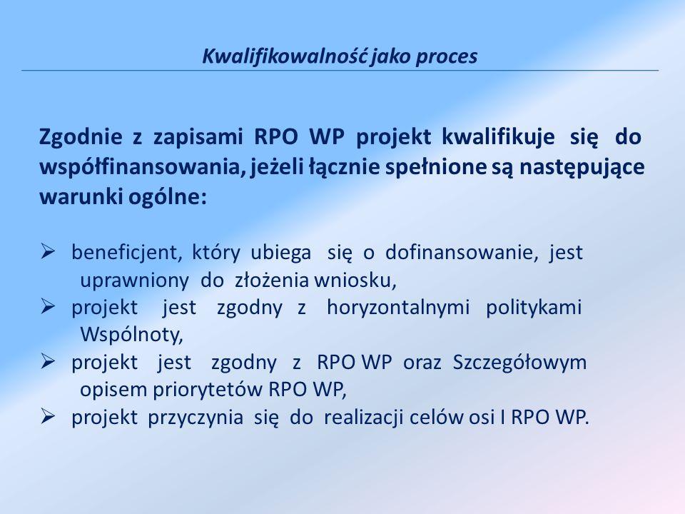 Kwalifikowalność jako proces Zgodnie z zapisami RPO WP projekt kwalifikuje się do współfinansowania, jeżeli łącznie spełnione są następujące warunki ogólne: beneficjent, który ubiega się o dofinansowanie, jest uprawniony do złożenia wniosku, projekt jest zgodny z horyzontalnymi politykami Wspólnoty, projekt jest zgodny z RPO WP oraz Szczegółowym opisem priorytetów RPO WP, projekt przyczynia się do realizacji celów osi I RPO WP.