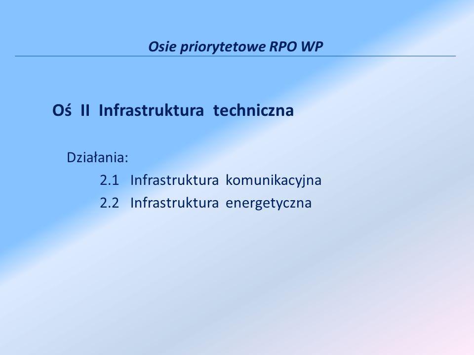 Osie priorytetowe RPO WP Oś II Infrastruktura techniczna Działania: 2.1 Infrastruktura komunikacyjna 2.2 Infrastruktura energetyczna