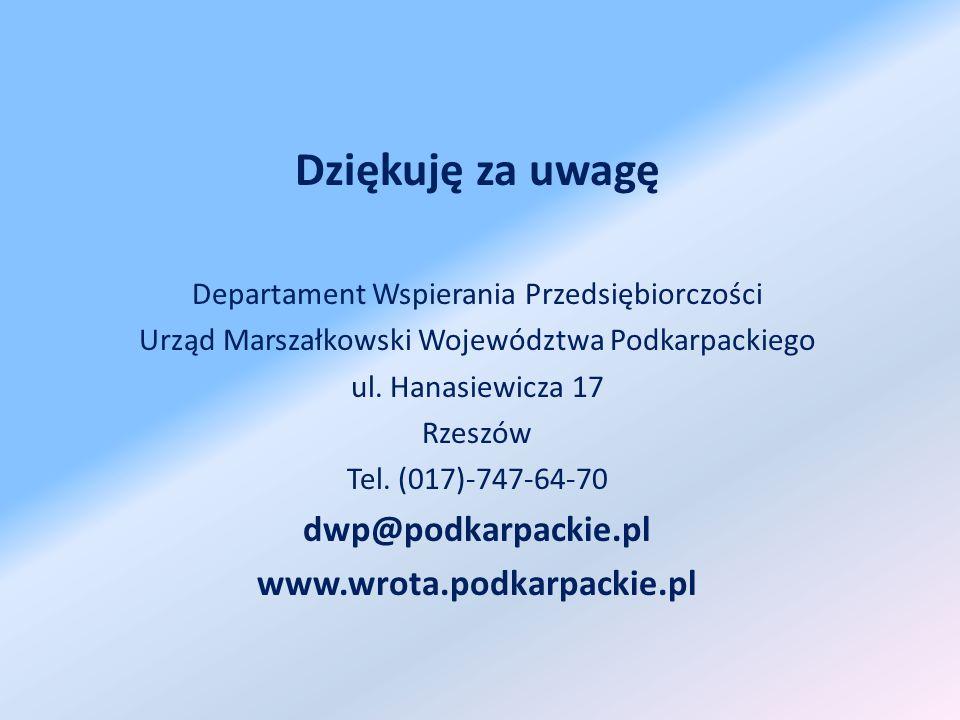 Dziękuję za uwagę Departament Wspierania Przedsiębiorczości Urząd Marszałkowski Województwa Podkarpackiego ul. Hanasiewicza 17 Rzeszów Tel. (017)-747-