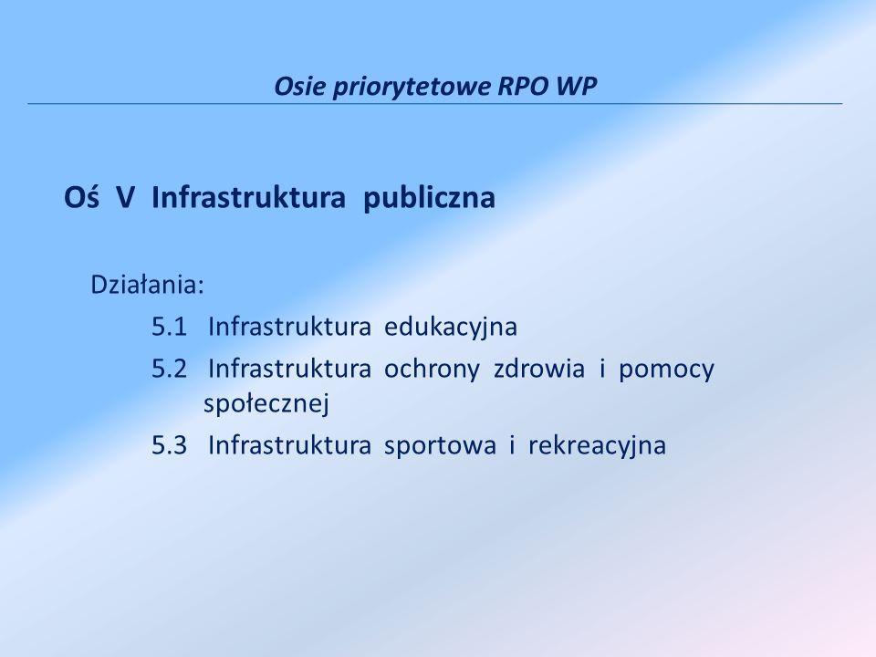 Osie priorytetowe RPO WP Oś V Infrastruktura publiczna Działania: 5.1 Infrastruktura edukacyjna 5.2 Infrastruktura ochrony zdrowia i pomocy społecznej 5.3 Infrastruktura sportowa i rekreacyjna