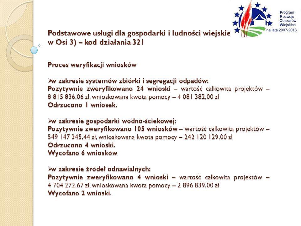 Podstawowe usługi dla gospodarki i ludności wiejskiej (działanie 3.3. w Osi 3) – kod działania 321 Podstawowe usługi dla gospodarki i ludności wiejski