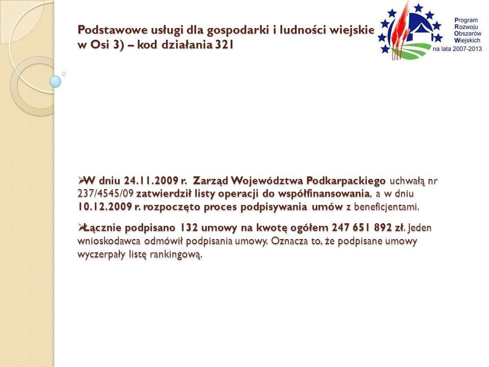 Podstawowe usługi dla gospodarki i ludności wiejskiej (działanie 3.3. w Osi 3) – kod działania 321 W dniu 24.11.2009 r. Zarząd Województwa Podkarpacki