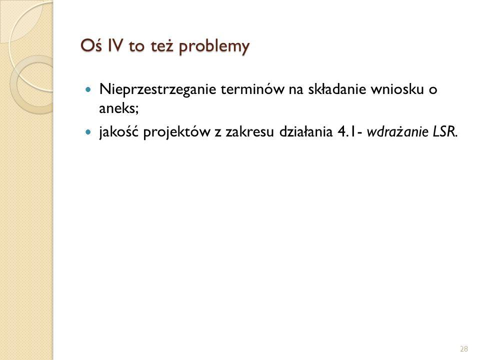 Oś IV to też problemy Nieprzestrzeganie terminów na składanie wniosku o aneks; jakość projektów z zakresu działania 4.1- wdrażanie LSR. 28