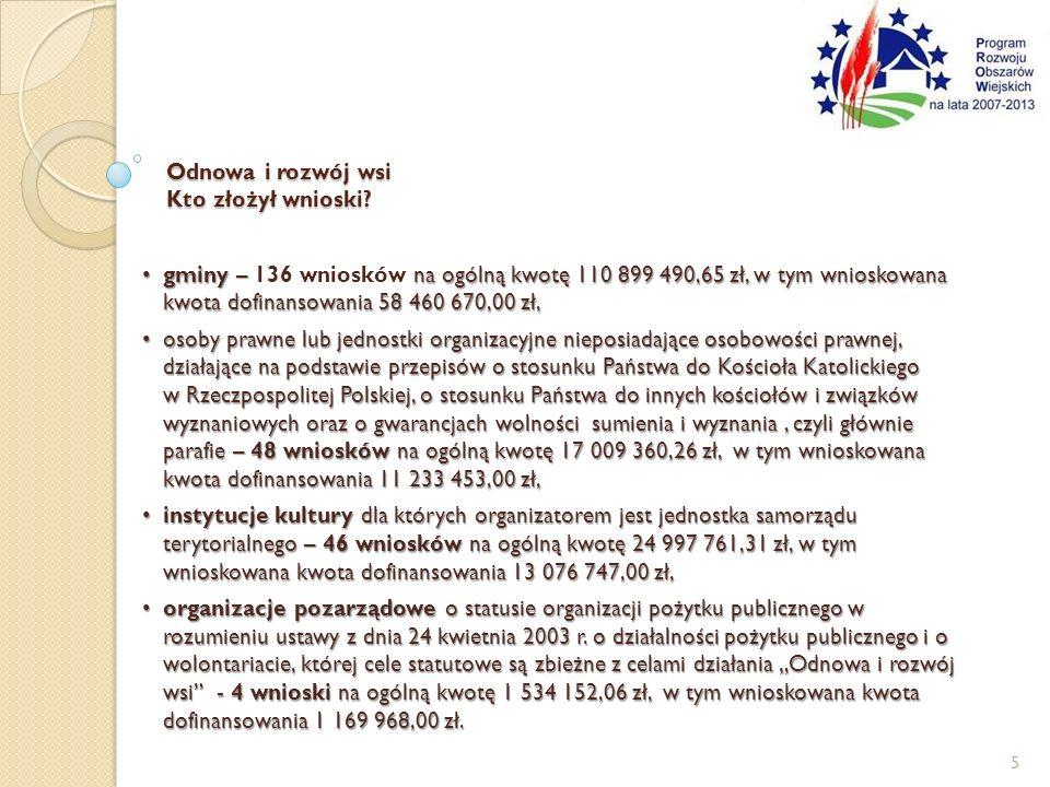Odnowa i rozwój wsi (działanie 3.4.
