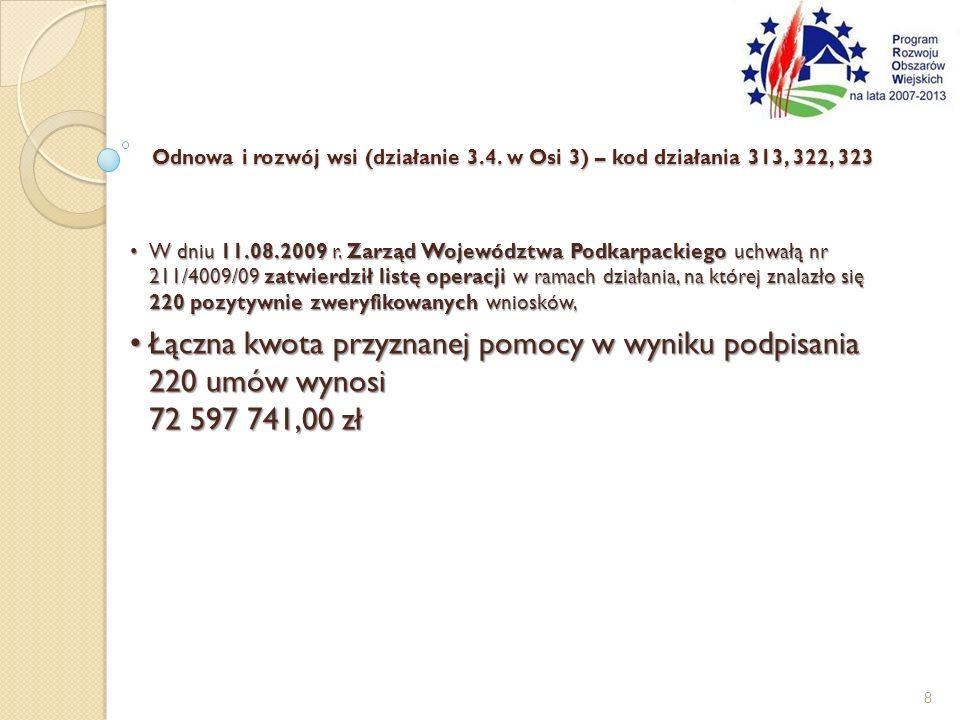 Odnowa i rozwój wsi Nowy nabór wniosków W dniu 15.06.2010 r.