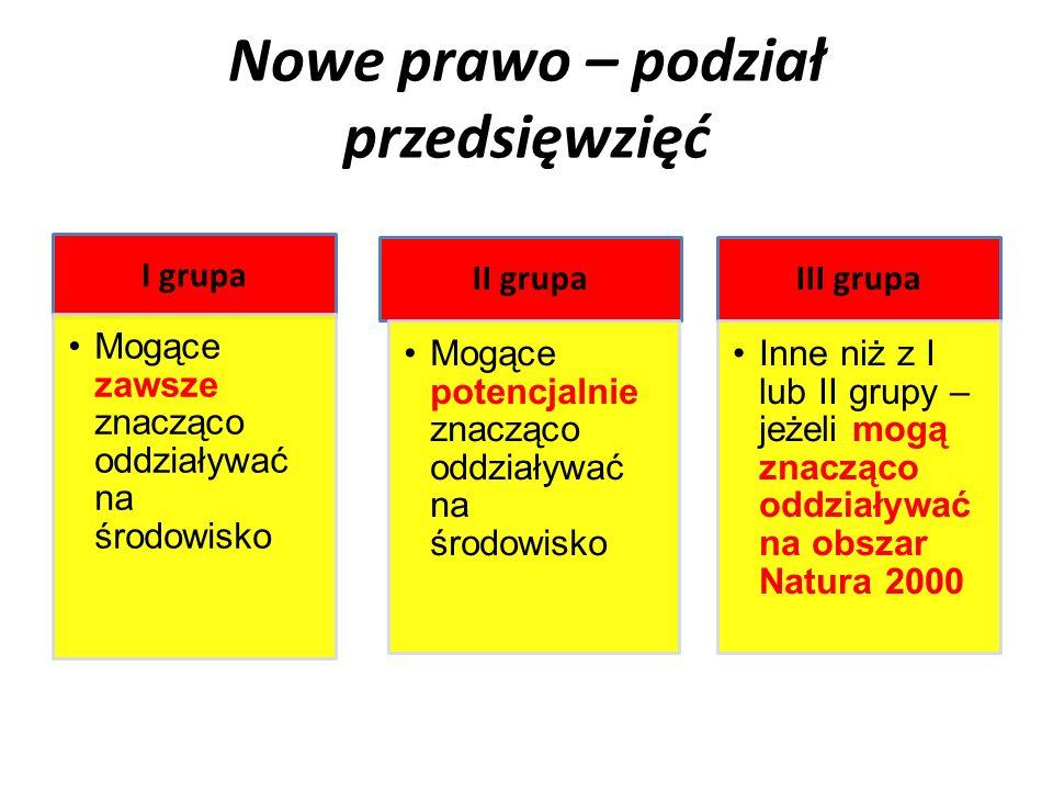 Nowe prawo – podział przedsięwzięć I grupa Mogące zawsze znacząco oddziaływać na środowisko II grupa Mogące potencjalnie znacząco oddziaływać na środo