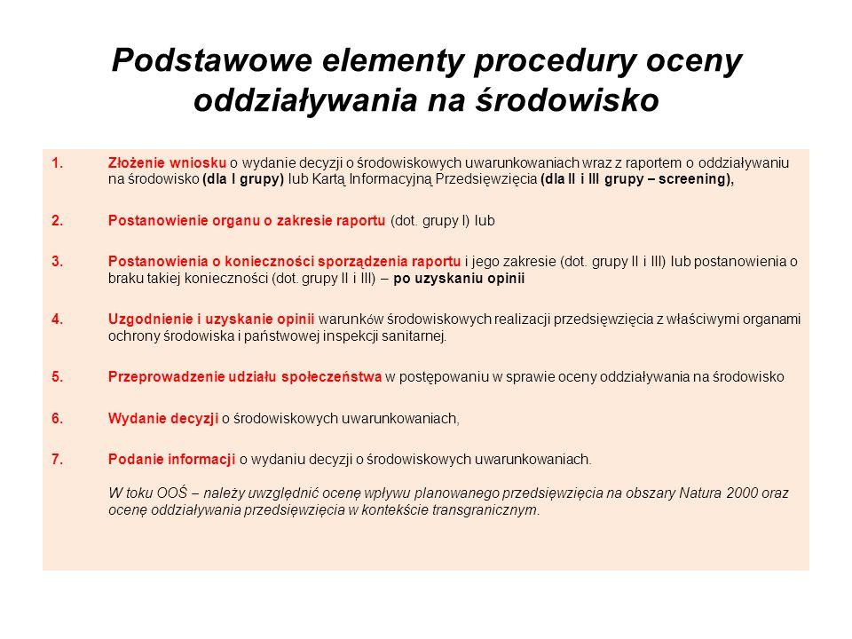 Podstawowe elementy procedury oceny oddziaływania na środowisko 1.Złożenie wniosku o wydanie decyzji o środowiskowych uwarunkowaniach wraz z raportem