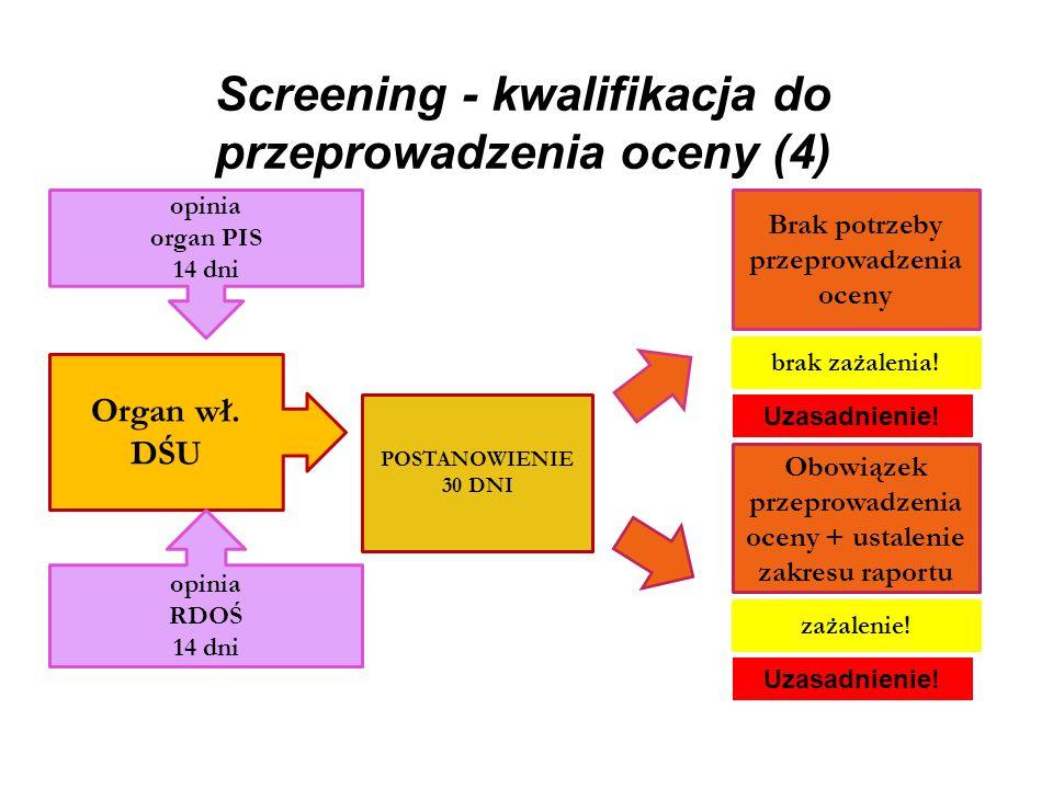 Screening - kwalifikacja do przeprowadzenia oceny (4) Organ wł. DŚU POSTANOWIENIE 30 DNI Brak potrzeby przeprowadzenia oceny Obowiązek przeprowadzenia