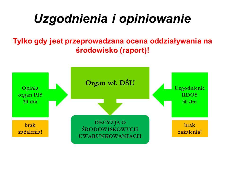 Uzgodnienia i opiniowanie Tylko gdy jest przeprowadzana ocena oddziaływania na środowisko (raport)! DECYZJA O ŚRODOWISKOWYCH UWARUNKOWANIACH Organ wł.