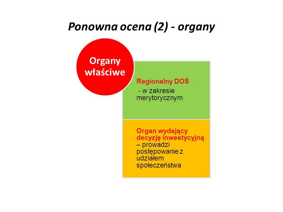 Ponowna ocena (2) - organy Regionalny DOŚ - w zakresie merytorycznym Organ wydający decyzję inwestycyjną – prowadzi postępowanie z udziałem społeczeńs