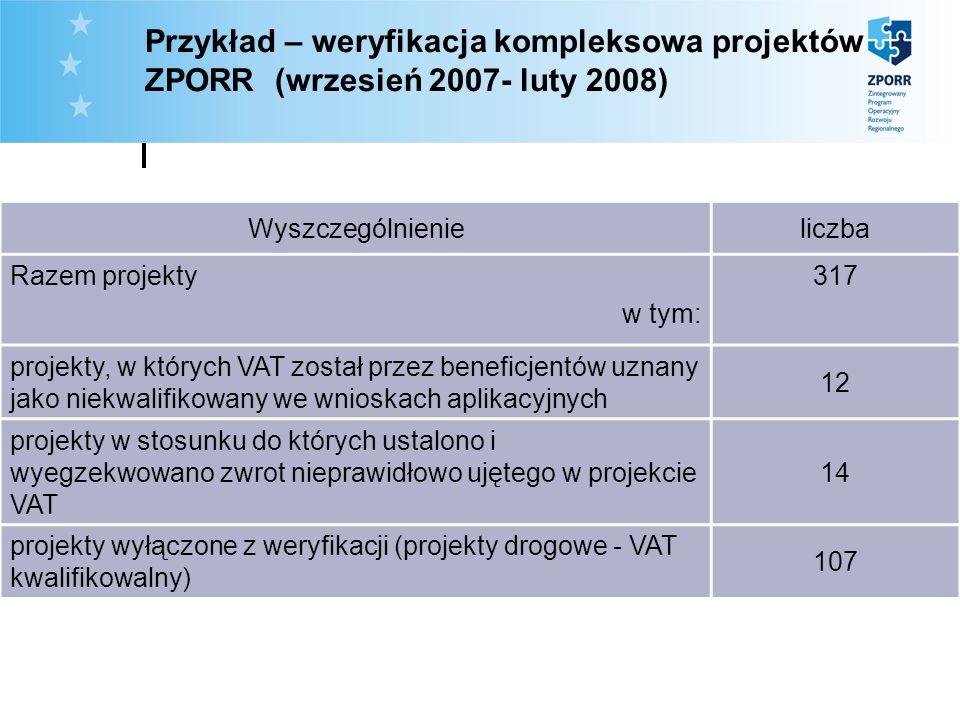 Wyszczególnienieliczba Razem projekty w tym: 317 projekty, w których VAT został przez beneficjentów uznany jako niekwalifikowany we wnioskach aplikacy