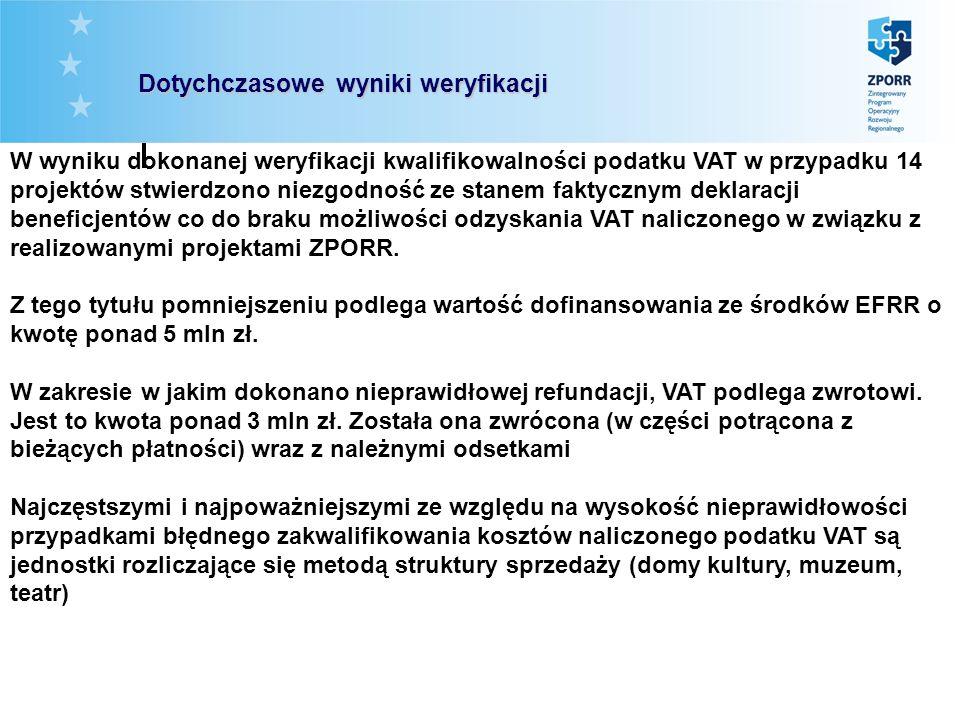 Dotychczasowe wyniki weryfikacji W wyniku dokonanej weryfikacji kwalifikowalności podatku VAT w przypadku 14 projektów stwierdzono niezgodność ze stan