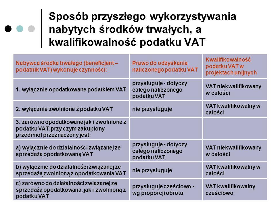 Sposób przyszłego wykorzystywania nabytych środków trwałych, a kwalifikowalność podatku VAT Nabywca środka trwałego (beneficjent – podatnik VAT) wykon