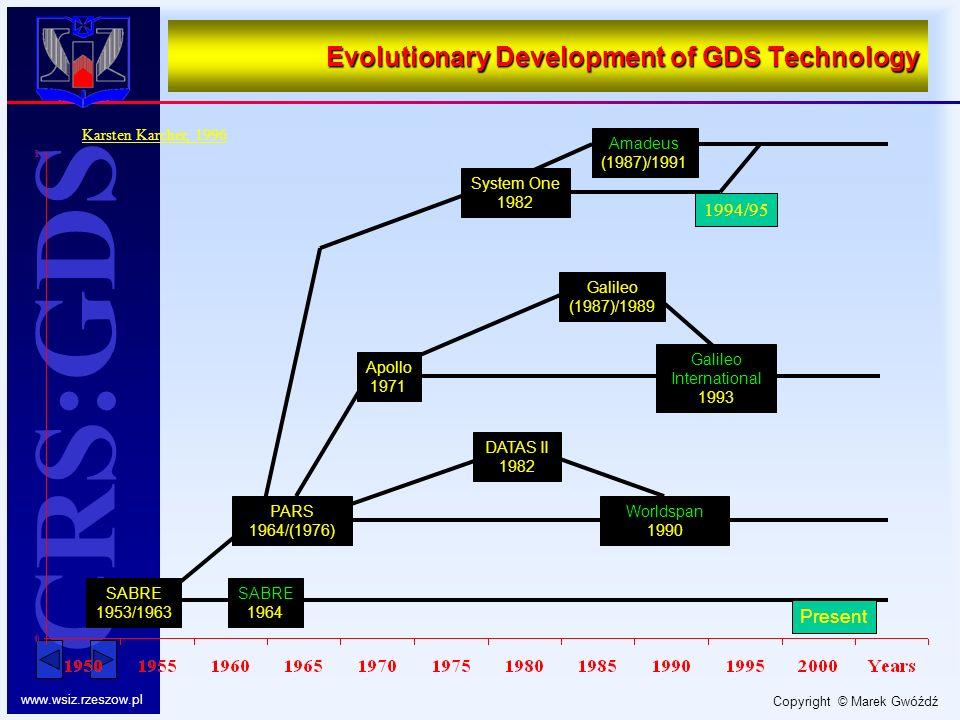 Copyright © Marek Gwóźdź www.wsiz.rzeszow.pl CRS:GDS Evolutionary Development of GDS Technology Karsten Karcher, 1996 Present SABRE 1964 SABRE 1953/19