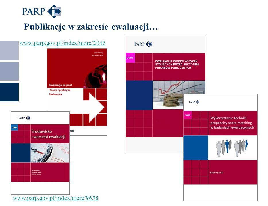 Publikacje w zakresie ewaluacji… www.parp.gov.pl/index/more/2046 www.parp.gov.pl/index/more/9658