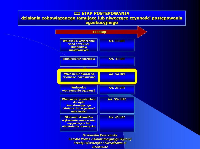 III ETAP POSTEPOWANIA działania zobowiązanego tamujące lub niweczące czynności postępowania egzekucyjnego I I I etap podniesienie zarzutów Wniesienie powództwa do sądu kwestionującego istnienie lub wysokość należności Art.