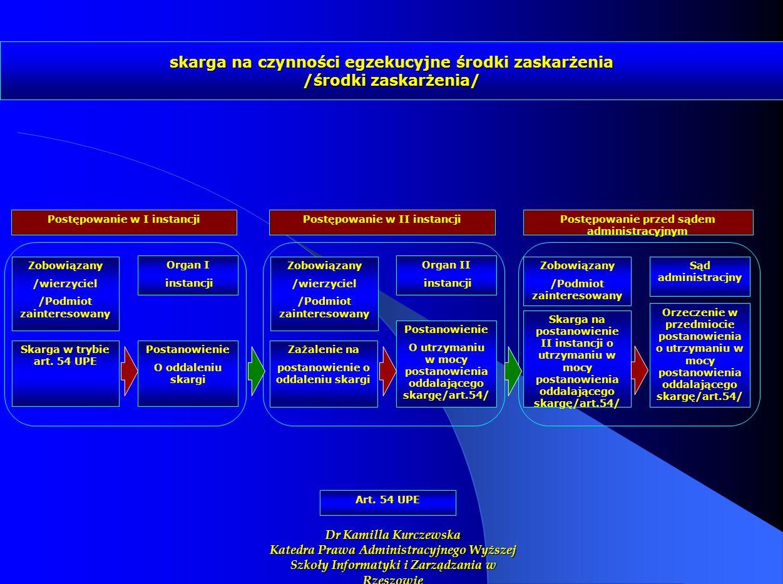 skarga na czynności egzekucyjne środki zaskarżenia /środki zaskarżenia/ Art.