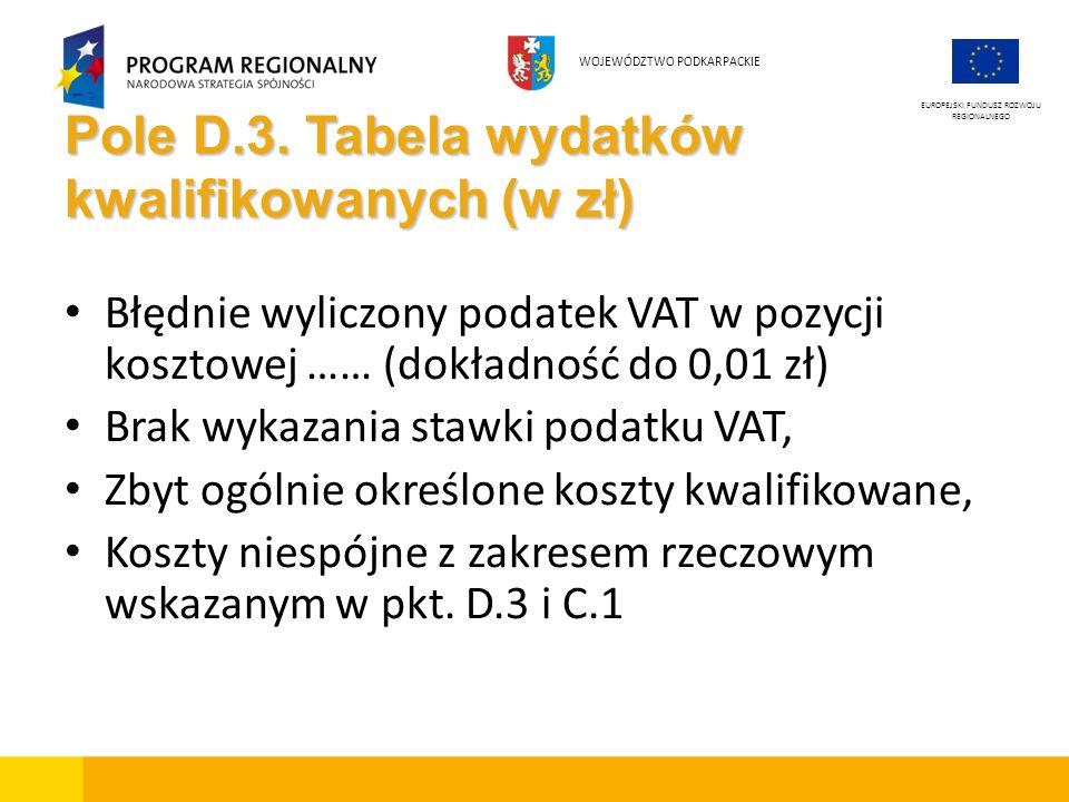 Pole D.3. Tabela wydatków kwalifikowanych (w zł) Błędnie wyliczony podatek VAT w pozycji kosztowej …… (dokładność do 0,01 zł) Brak wykazania stawki po