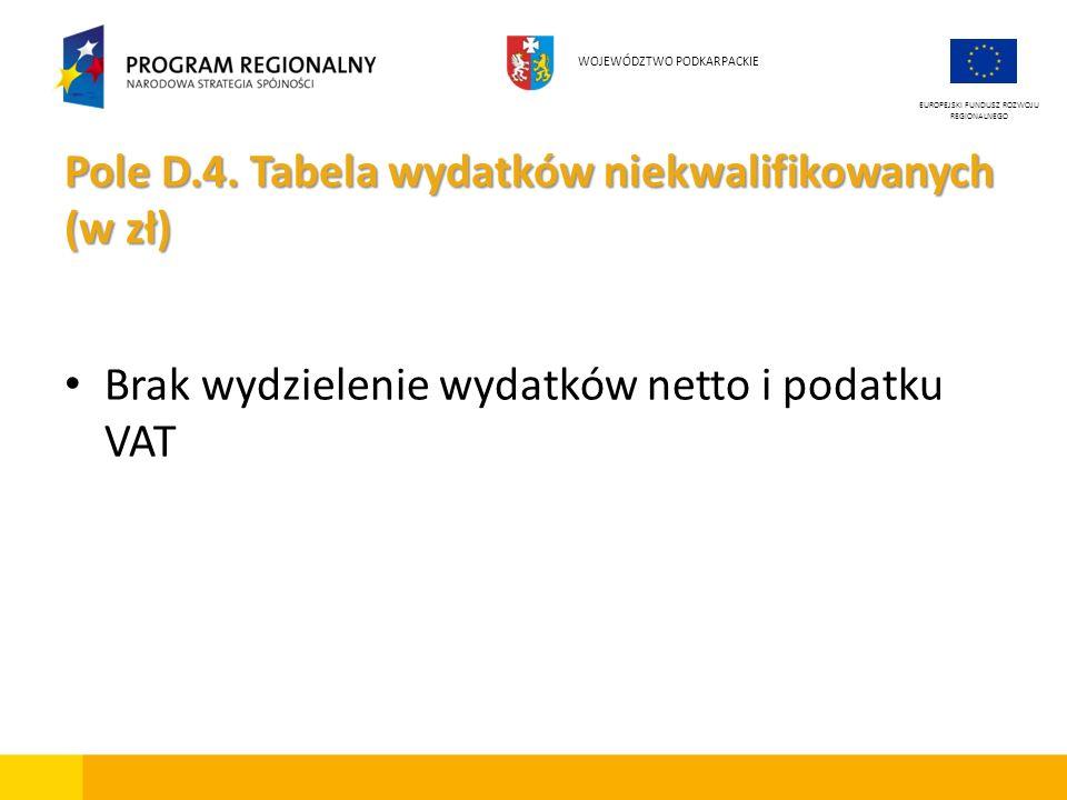 Pole D.4. Tabela wydatków niekwalifikowanych (w zł) Brak wydzielenie wydatków netto i podatku VAT EUROPEJSKI FUNDUSZ ROZWOJU REGIONALNEGO WOJEWÓDZTWO