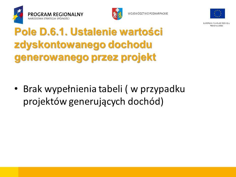 Pole D.6.1. Ustalenie wartości zdyskontowanego dochodu generowanego przez projekt Brak wypełnienia tabeli ( w przypadku projektów generujących dochód)