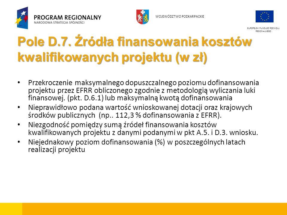 Pole D.7. Źródła finansowania kosztów kwalifikowanych projektu (w zł) Przekroczenie maksymalnego dopuszczalnego poziomu dofinansowania projektu przez