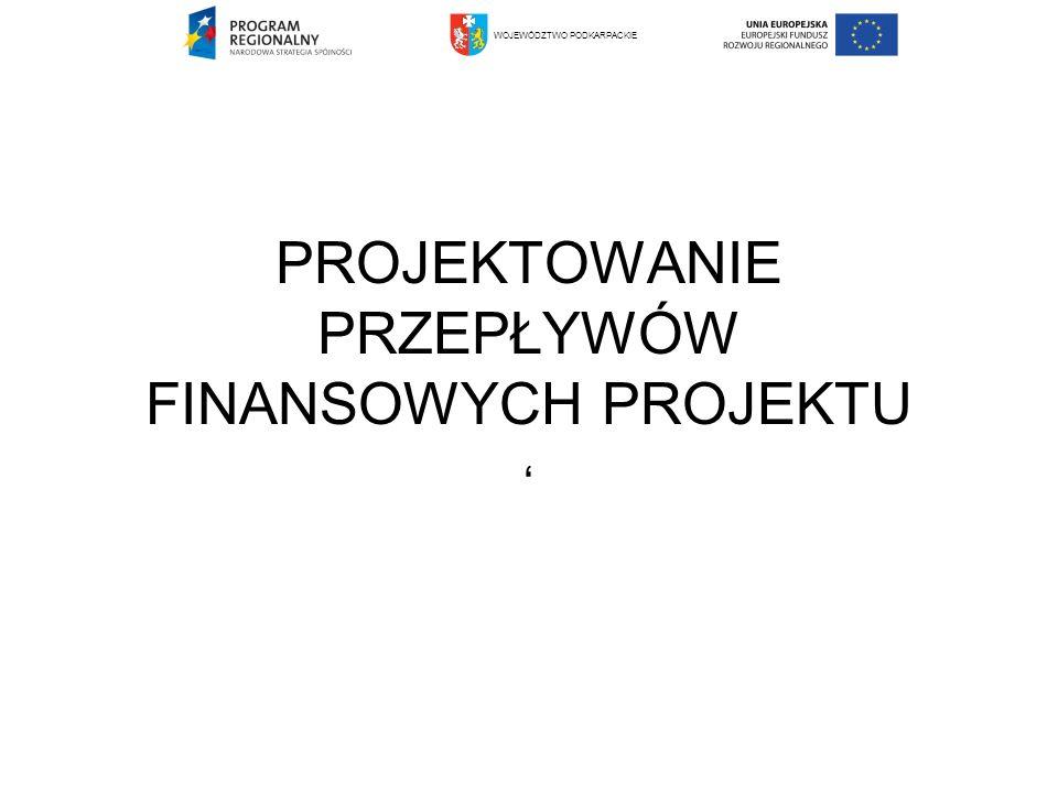 Rezerwa na nieprzewidziane wydatki Jeżeli instytucja zarządzająca przewiduje taką możliwość koszty kwalifikowane (EC) mogą uwzględniać rezerwy na nieprzewidziane wydatki, pod warunkiem, że wartość tych rezerw nie przekracza 10% całkowitych nakładów inwestycyjnych bez tych rezerw, a do proponowanego projektu załączona jest szczegółowa analiza ryzyka, uzasadniająca utworzenie rezerwy.