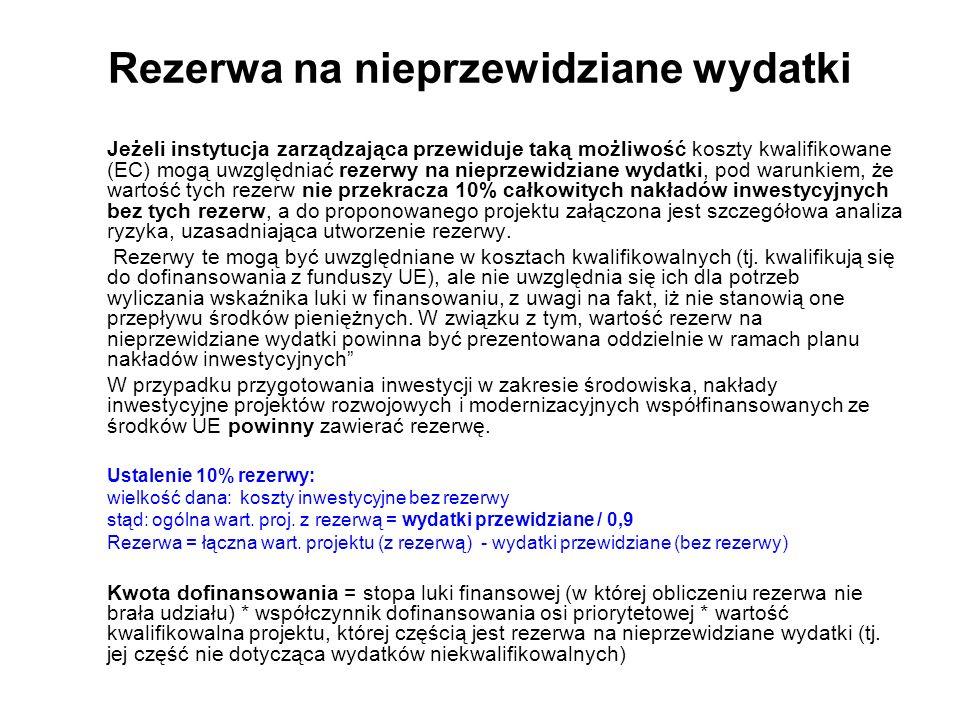 Rezerwa na nieprzewidziane wydatki Jeżeli instytucja zarządzająca przewiduje taką możliwość koszty kwalifikowane (EC) mogą uwzględniać rezerwy na niep