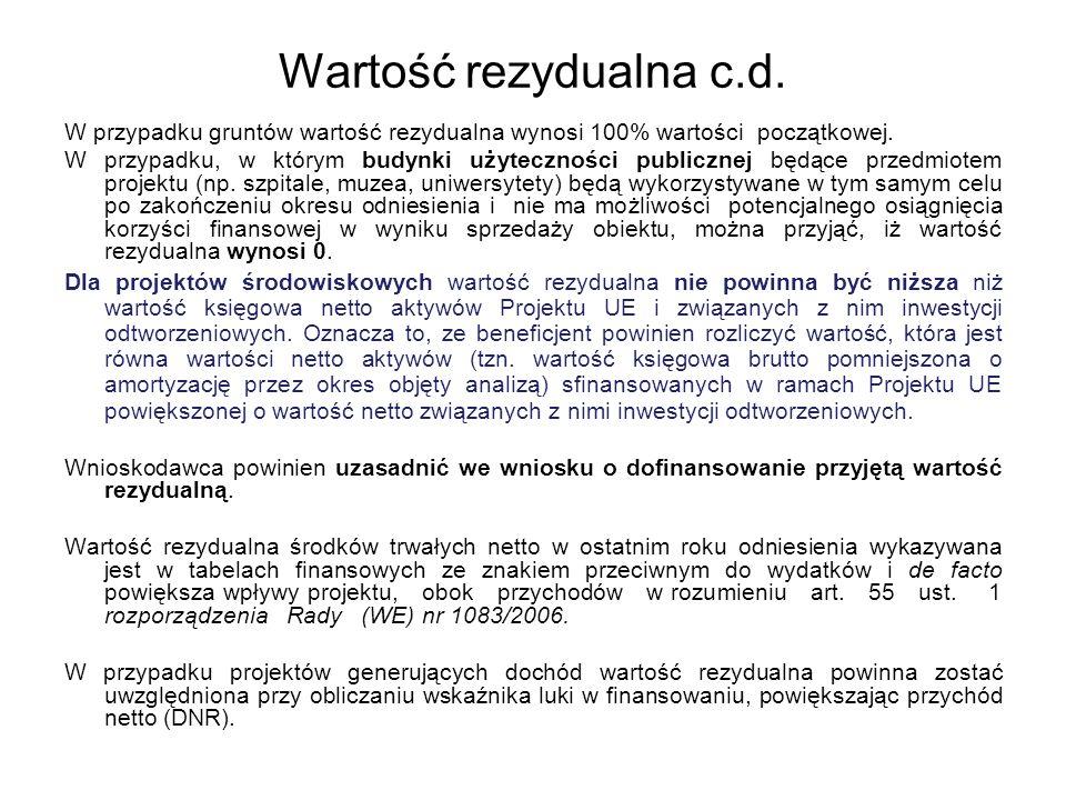 Wartość rezydualna c.d. W przypadku gruntów wartość rezydualna wynosi 100% wartości początkowej. W przypadku, w którym budynki użyteczności publicznej