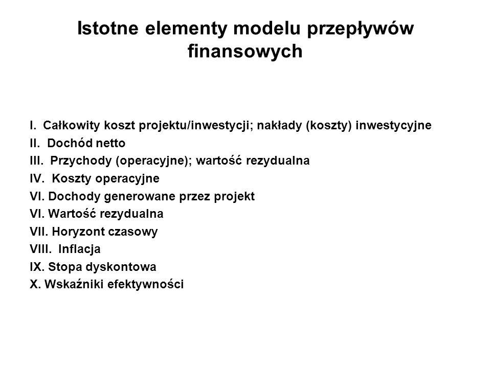 Istotne elementy modelu przepływów finansowych I. Całkowity koszt projektu/inwestycji; nakłady (koszty) inwestycyjne II. Dochód netto III. Przychody (