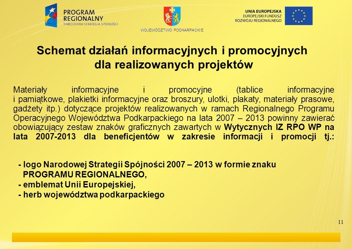 11 Schemat działań informacyjnych i promocyjnych dla realizowanych projektów Materiały informacyjne i promocyjne (tablice informacyjne i pamiątkowe, p