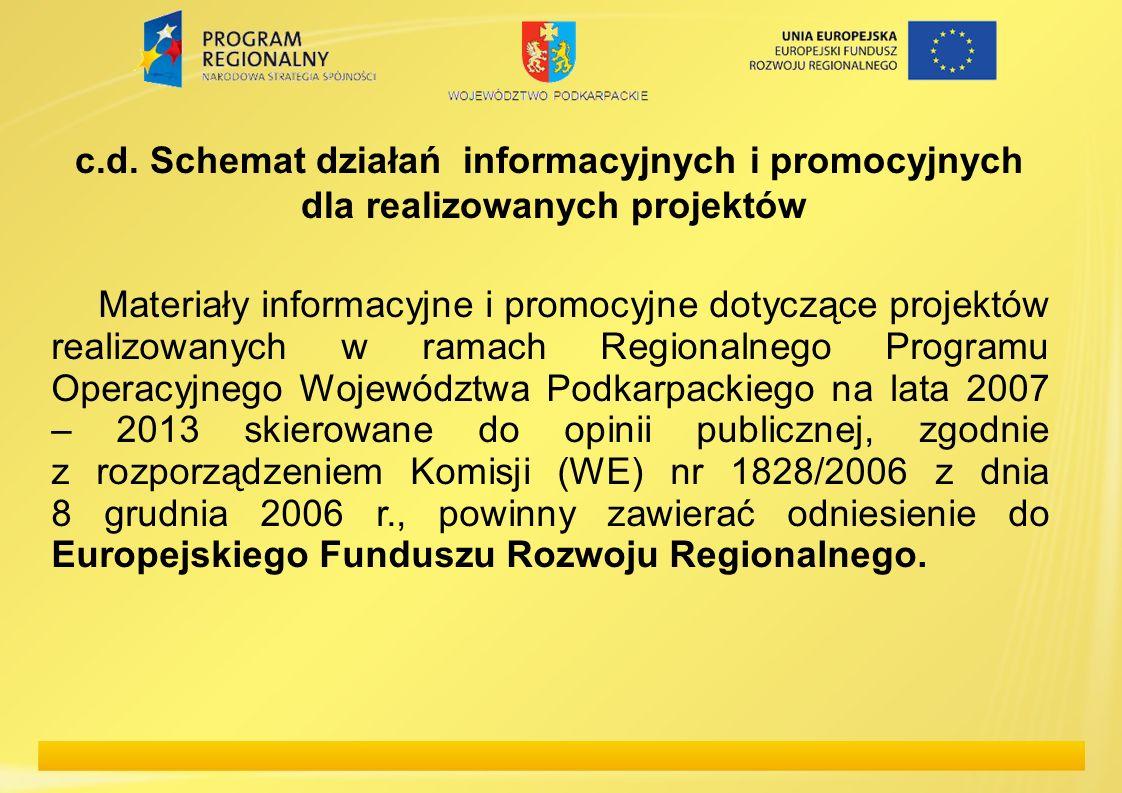 c.d. Schemat działań informacyjnych i promocyjnych dla realizowanych projektów Materiały informacyjne i promocyjne dotyczące projektów realizowanych w