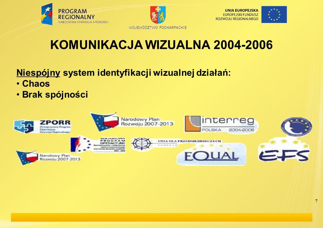 7 KOMUNIKACJA WIZUALNA 2004-2006 Niespójny system identyfikacji wizualnej działań: Chaos Brak spójności