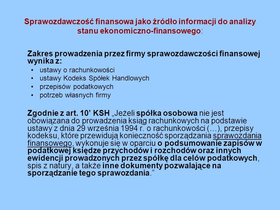 Sprawozdawczość finansowa jako źródło informacji do analizy stanu ekonomiczno-finansowego: Zakres prowadzenia przez firmy sprawozdawczości finansowej